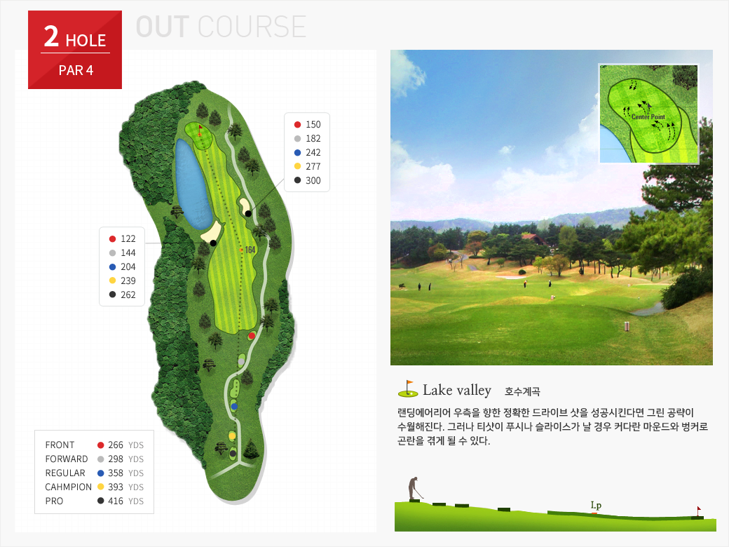 OUT COURSE- 2 HOLE