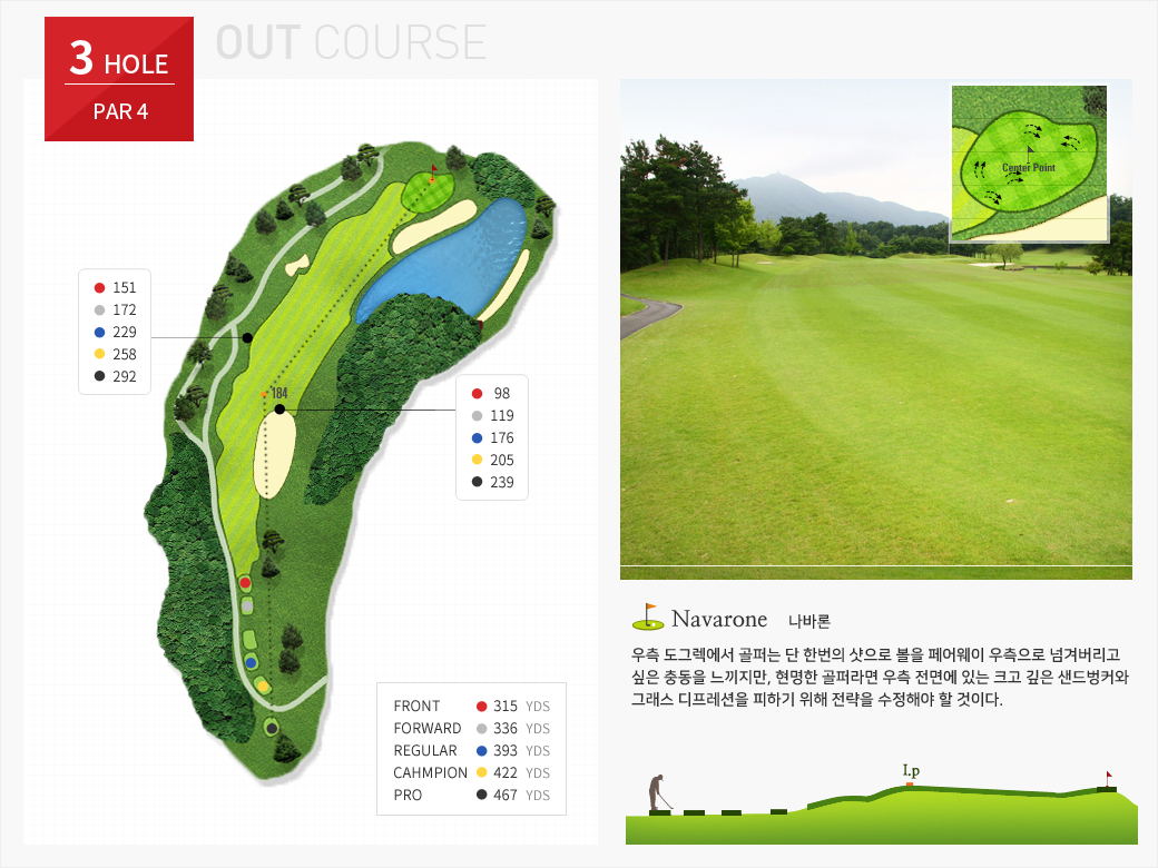 OUT COURSE- 3 HOLE