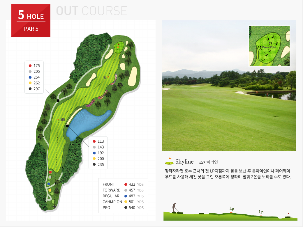 OUT COURSE- 5 HOLE