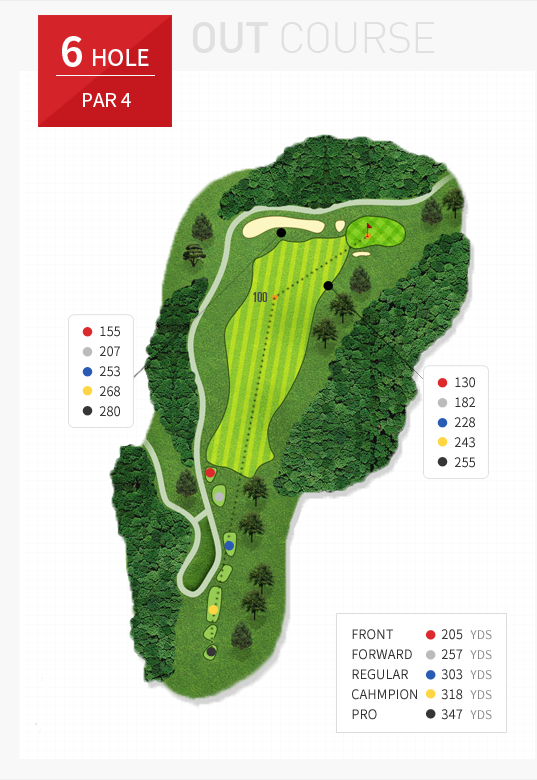 OUT COURSE- 1 HOLE PAR 6