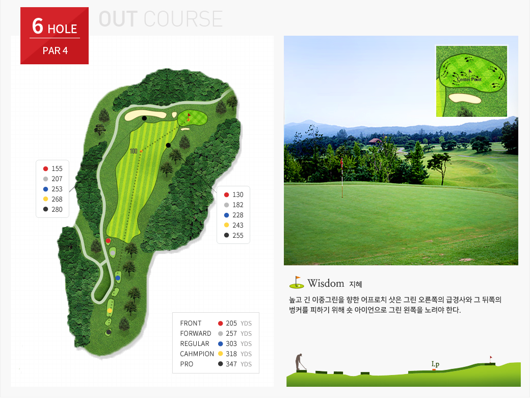 OUT COURSE- 6 HOLE