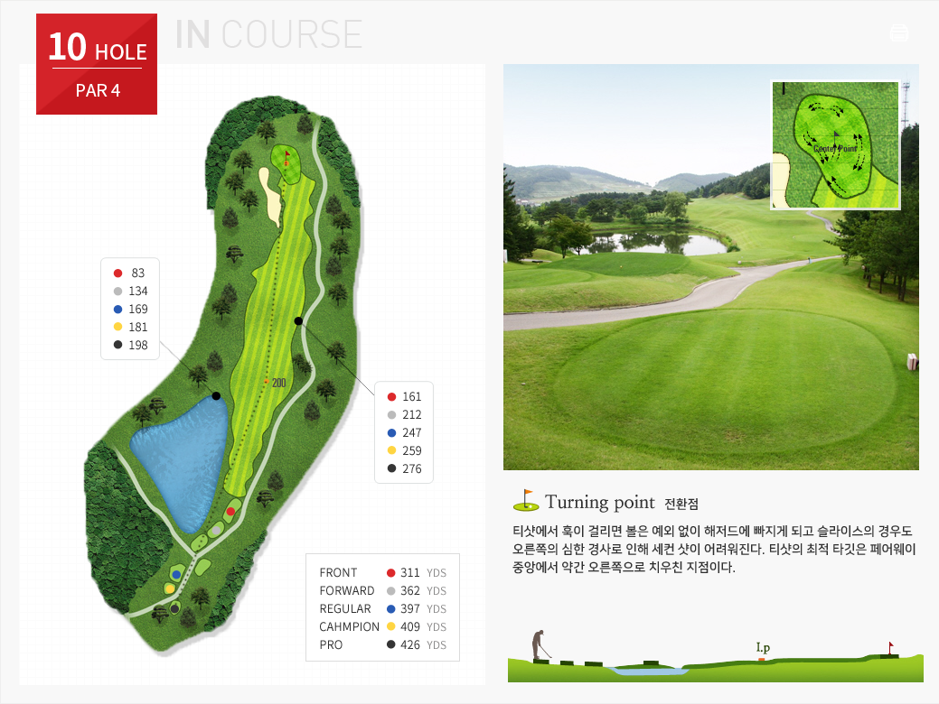 OUT COURSE- 10 HOLE