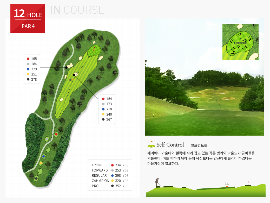 OUT COURSE- 12 HOLE