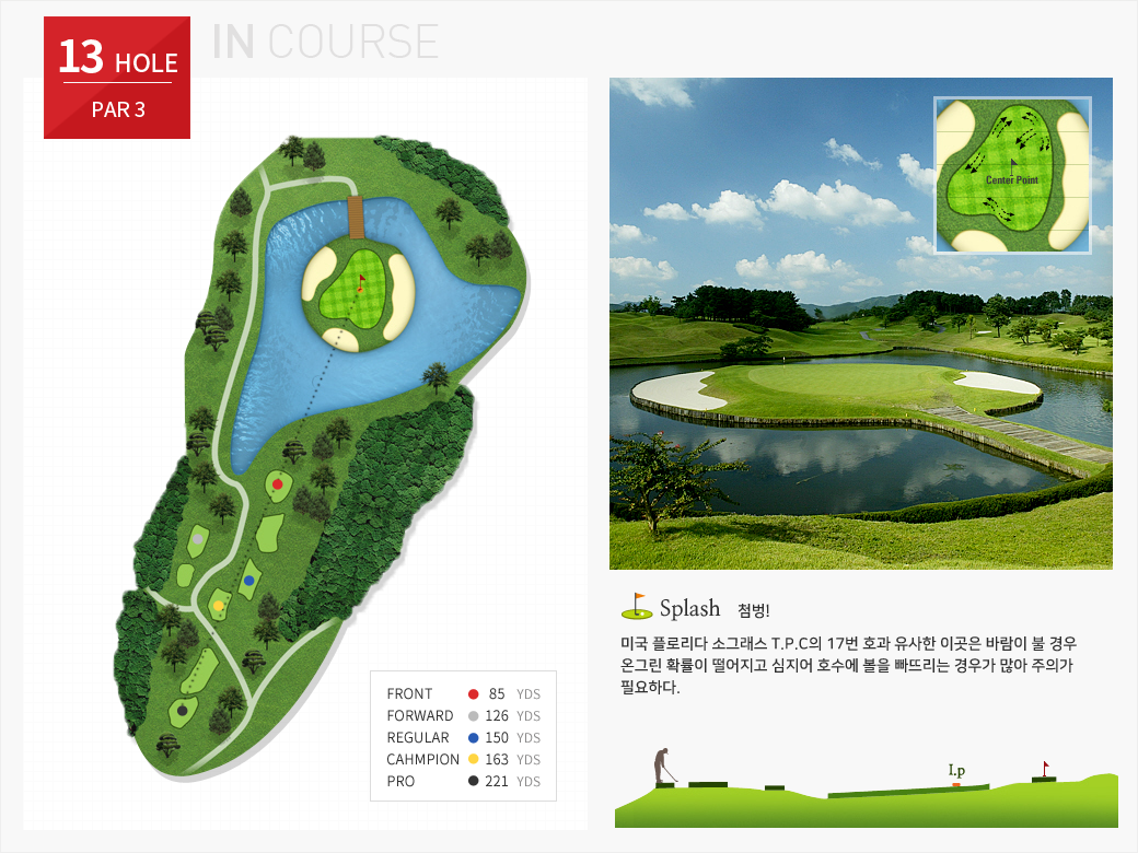 OUT COURSE- 13 HOLE